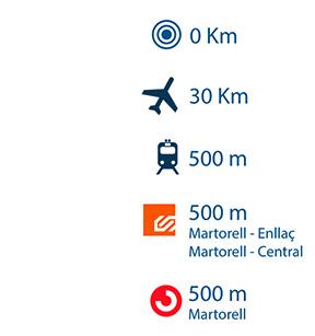Localizacion_distancias